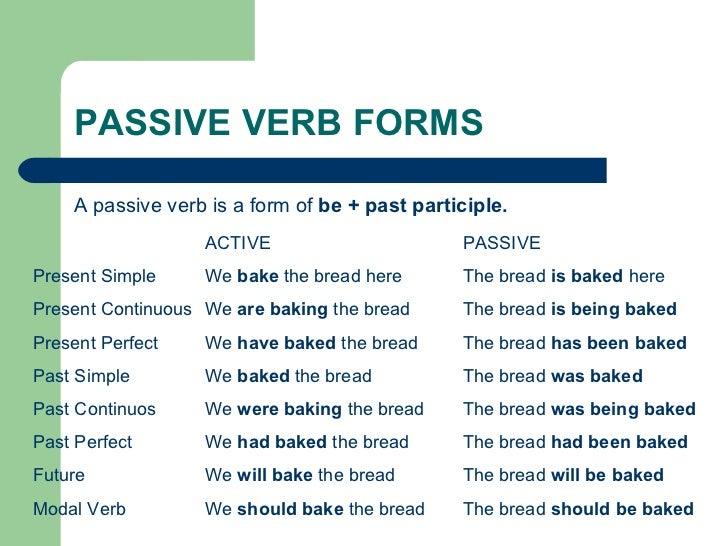 Passive voice presentación 3º