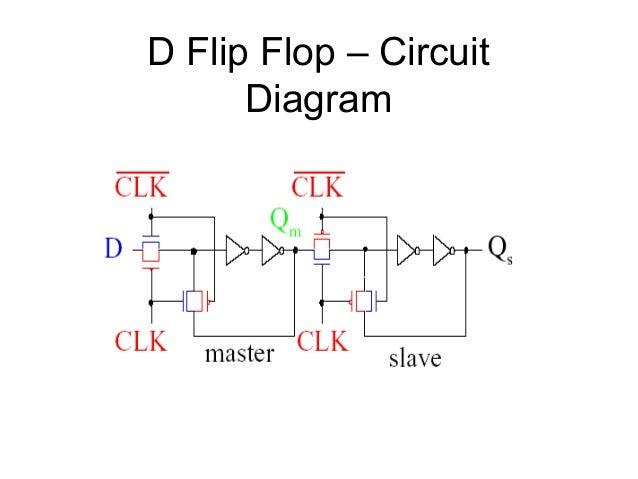 pass transistor logic