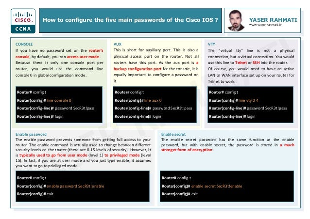 How to configure the five main passwords of the Cisco IOS ? YASER RAHMATI www.yaser-rahmati.ir AUX This is short for auxil...
