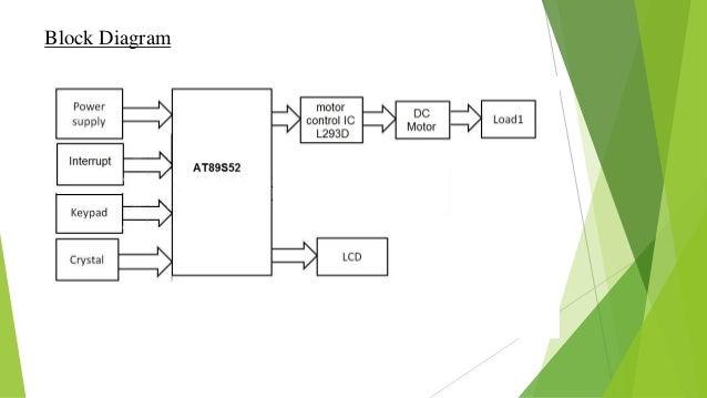 Password Based Circuit Breaker Using Dc Motor
