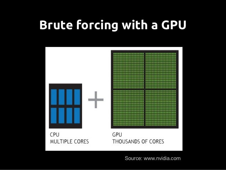 GPU and CUDACUDA™ is a parallel computingplatform and programming modelinvented by NVIDIA