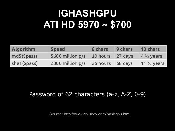 Whitepixel4 Dual HD 5970~ $2800Algorithm     Speed                 8 chars      9 chars  10 charsmd5($pass)    33 billion ...