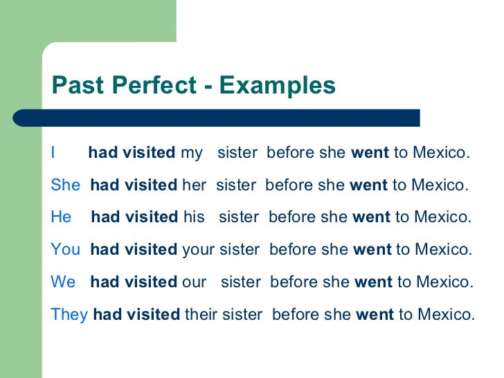 Past Perfect Tense - Lessons - Tes Teach