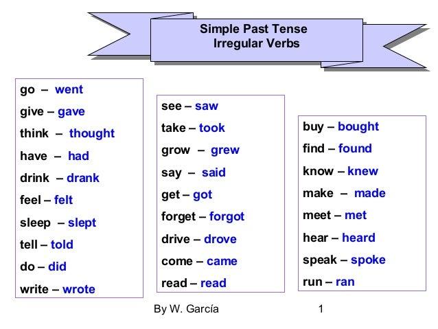 Past.tense.irregular.verbs