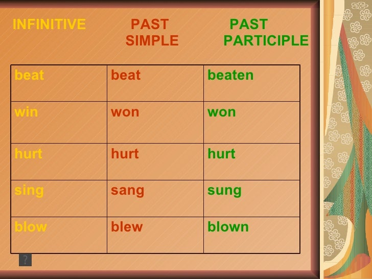 Past Tense of irregularverbs