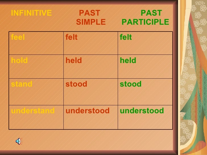 simple past tense of spend