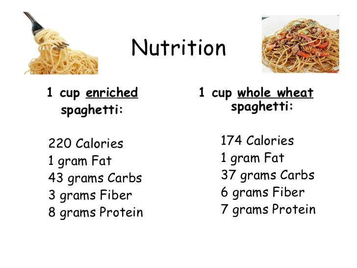 9. Nutrition1 cup enriched 1 ...