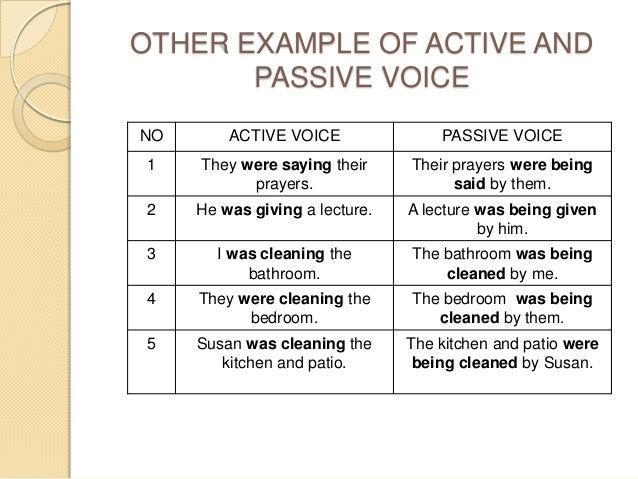 Past Continuous Tense (Active & Passive Voice)