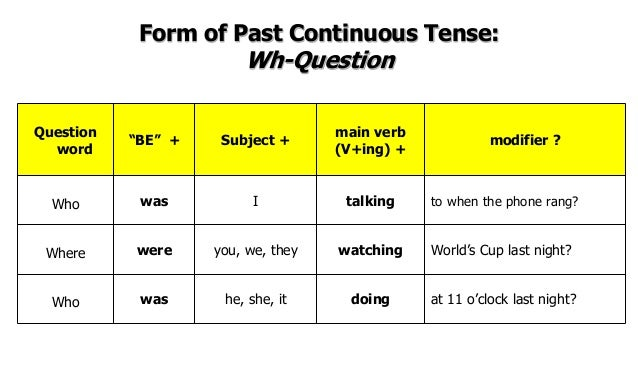 verb tense worksheet