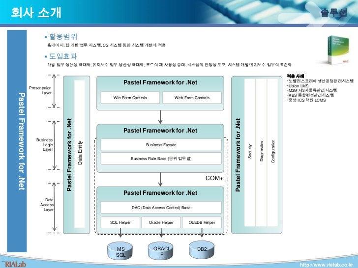 Rich Internet Application 개발