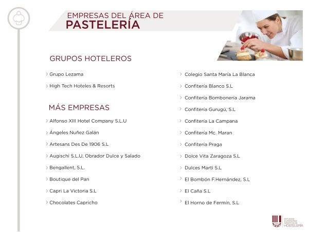 Listado de empresas pr cticas pasteler a for Listado de empresas malaguenas