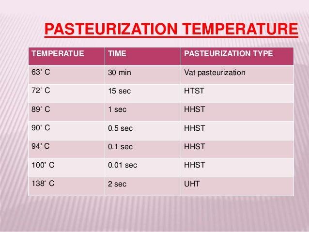 Pasteurization- NIMISHA