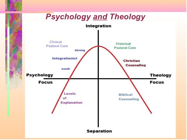 the concept and the evolution of psychology and its integration with faith And the idea of evolution, broadly construed we close from fragmentation to integration (vub press, 1994) what is a worldview the two concepts philosophy and worldview are closely related talking about a.