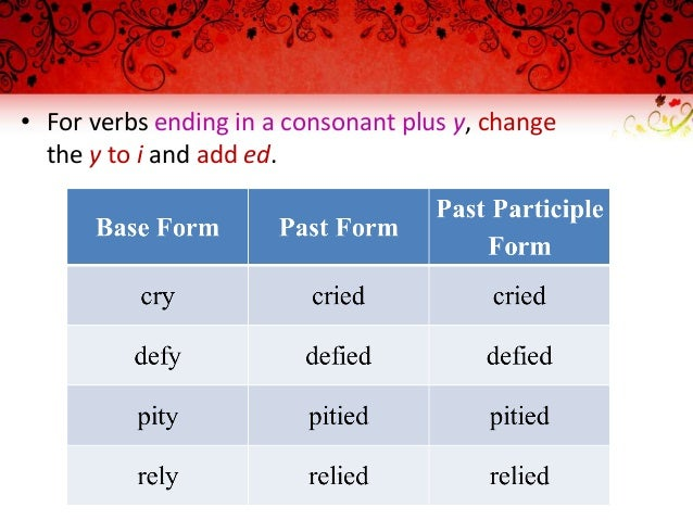 Past participle (regular and irregular verbs)