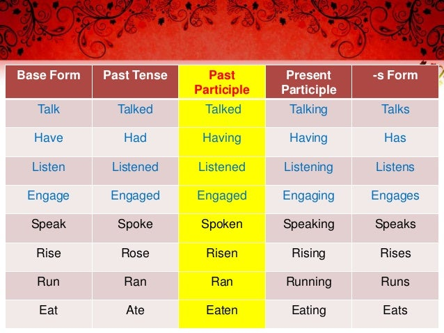 Past participle (regular and irregular verbs)