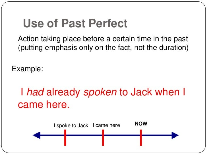 present perfect tensesule Present perfect continuous timeline teaching present perfect continuous i usually draw a time line on the board about something i started doing in the past and on the other end i write now, then i present the sentence for example: i started working here in 2004, i am working here now i have been working here for 2 years.