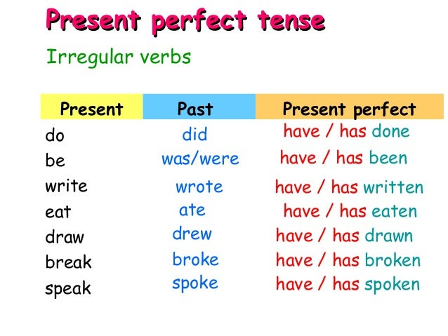 present perfect of write Definition of the present perfect tense the present perfect is used to indicate a link between the present and the past the time of the action is before now but not.