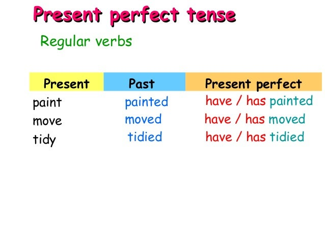Past tense of write
