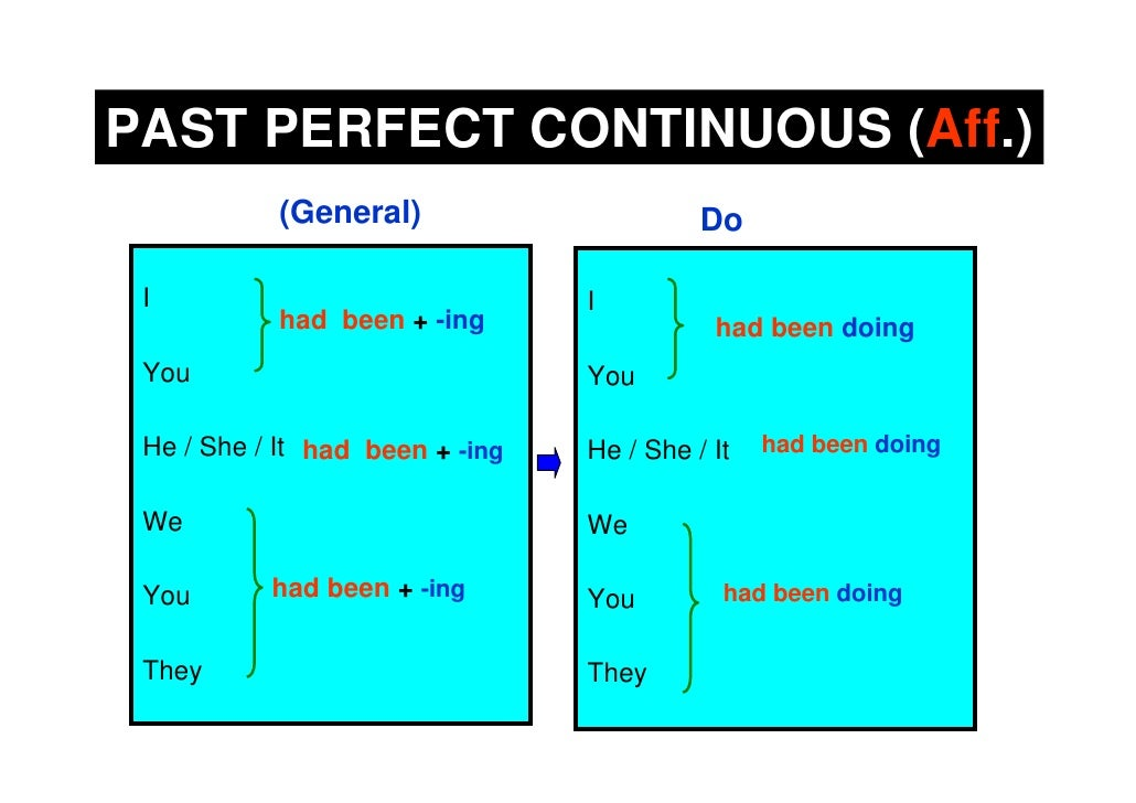 past perfect tense and past perfect continuous pdf