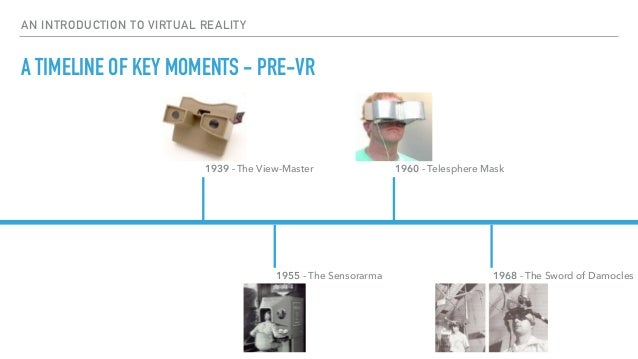 timeline virtual reality Mr fish's enthusiasm for virtual reality is being echoed by others in the video game business — in some cases pushing retired game developers to return and inspiring others with its creative.