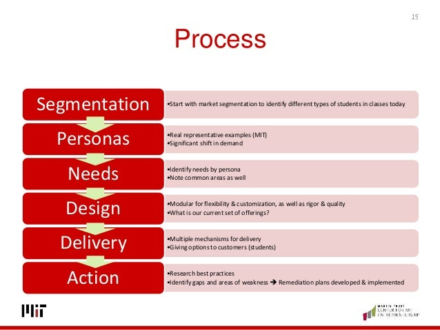Process •Start with market segmentation to identify different types of students in classes today Segmentation •Real repres...