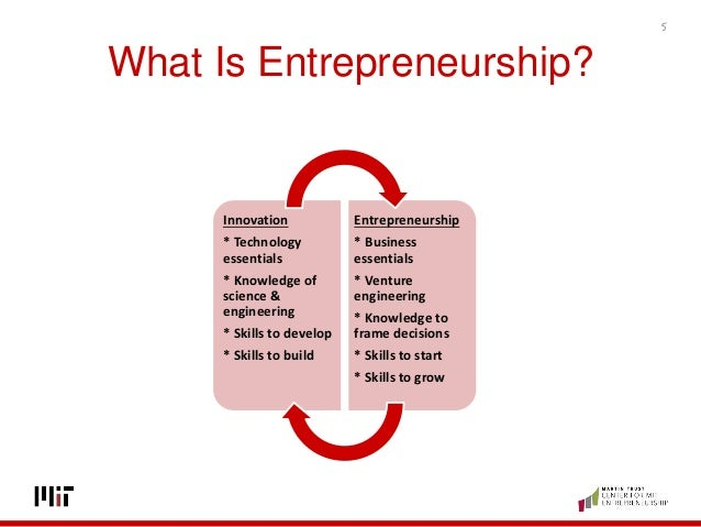 What Is Entrepreneurship? Innovation * Technology essentials * Knowledge of science & engineering * Skills to develop * Sk...