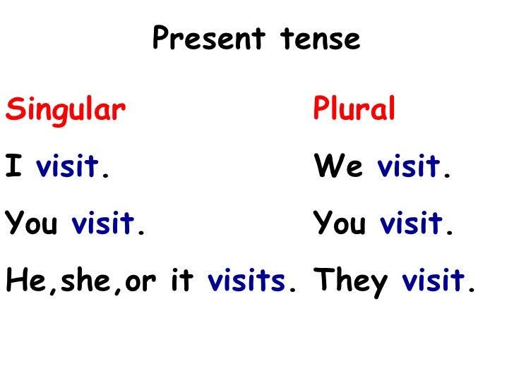 past tense present tense and future tense pdf