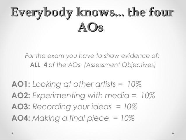 Everybody knows... the fourEverybody knows... the four AOsAOs For the exam you have to show evidence of: ALL 4 of the AOs ...