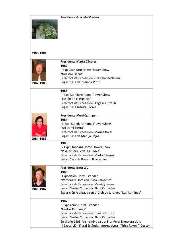 1980‐1981  PresidentaGracielaMerino   1982‐1983 PresidentaMartaCáceres 1982 IExp.StandardHomeF...