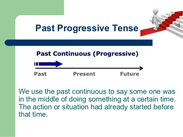 Past Progressive Tense We use the past continuous to say some one was in the middle of doing something at a certain time. ...