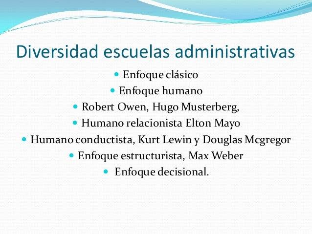 Diversidad escuelas administrativas Enfoque clásico Enfoque humano Robert Owen, Hugo Musterberg, Humano relacionista E...