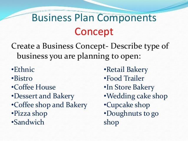 Business plan cake design