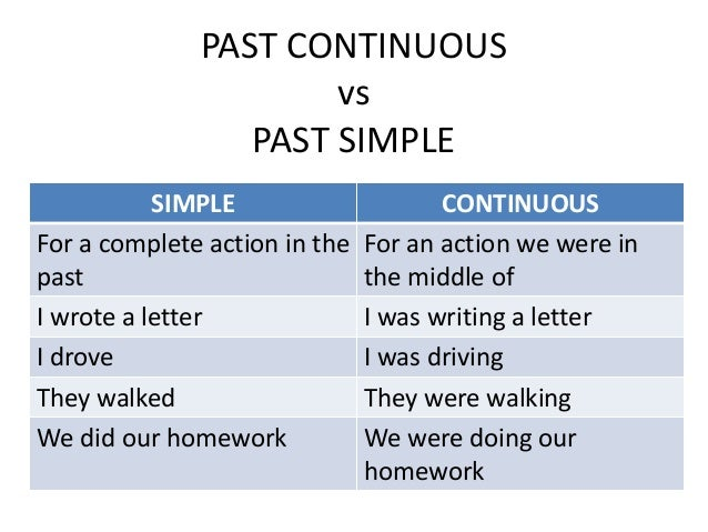 narrative essay in past tense Parts of the narrative are written in second person and past tense, parts in first person and past tense, and parts in first person with the present tense the shifts come as a result of the narrator's psyche.