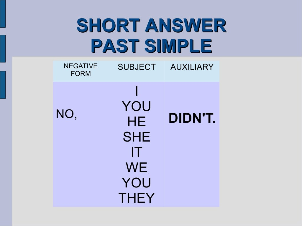 What is it? Short answers in simple language to frequently asked questions on the Internet 36