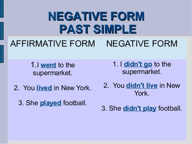 Formation of Negative Sentences – Part IV