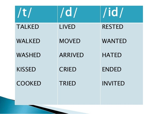 Past simple regular verbs pronunciation