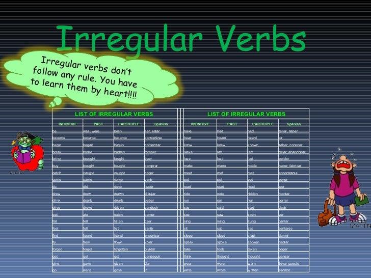 Irregular Verbs LIST OF IRREGULAR VERBS    LIST OF IRREGULAR VERBS INFINITIVE PAST PARTICIPLE Spanish  INFINITIVE PAST P...