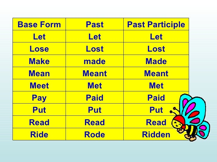 Verb 'To Lose' - Irregular Verb Definition - UsingEnglish.com