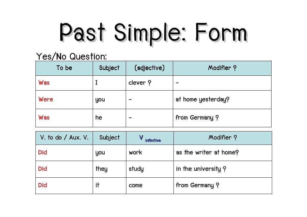 F2F: Past Simple