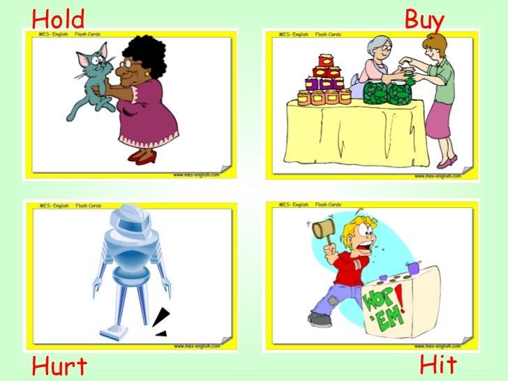 Hit  Hold  Hurt  Buy