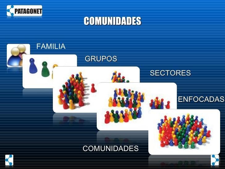COMUNIDADES FAMILIA GRUPOS SECTORES ENFOCADAS COMUNIDADES