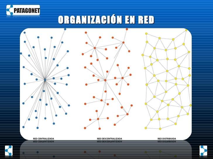 ORGANIZACIÓN EN RED