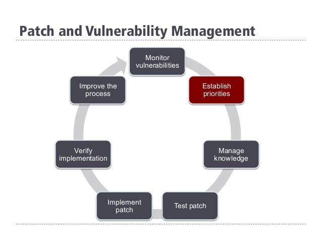 implementation and integration of a vulnerability management plan Medical device patch management  and corrective action plan  and responsible vulnerability management is part of devices' lifecycle management.