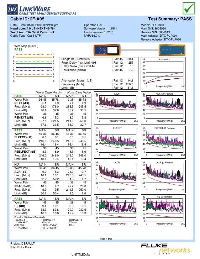 Patch Cord Test Adapter Data Sheet