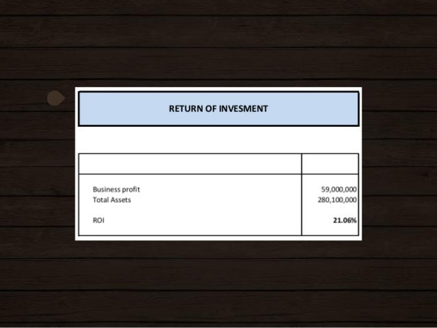 Example of financial statement of business plan