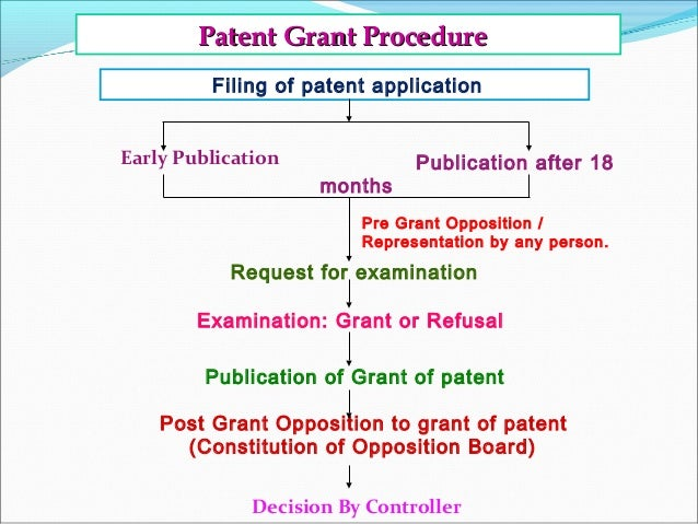 indian patent act the hindu
