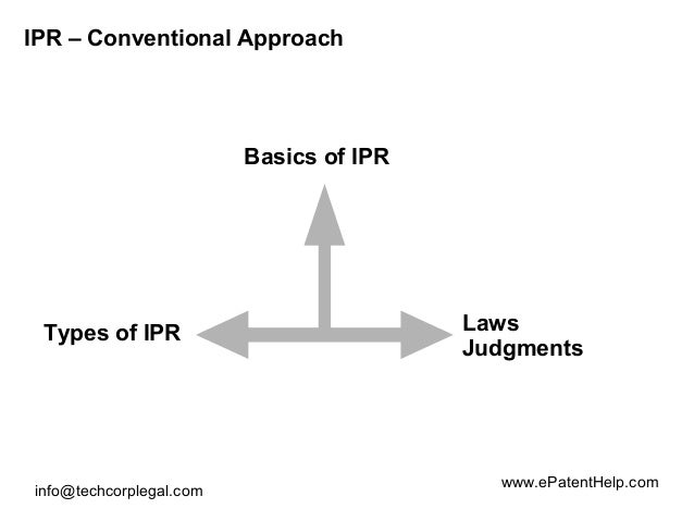 Patent Basics and Intellectual Property Rights  Slide 2