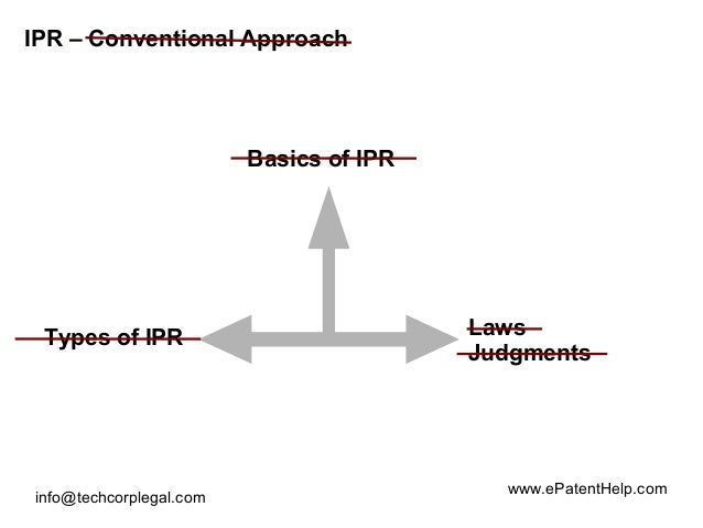Patent Basics and Intellectual Property Rights  Slide 3