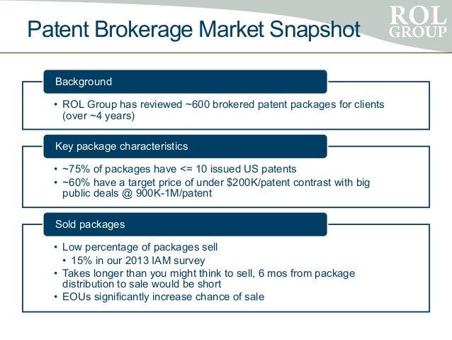 Patent Brokerage Market Snapshot Slide 2