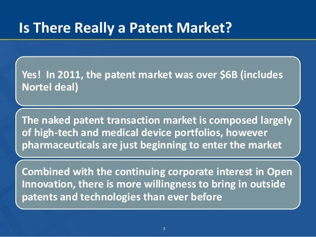 Make vs. Buy: Patent Buying Slide 3